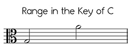 Alto clef versions of Angels We Have Heard on High in the key of C