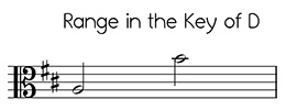 Alto clef versions of Angels We Have Heard on High in the key of D