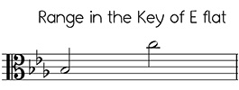 Alto clef versions of Angels We Have Heard on High in the key of E flat