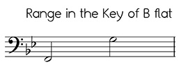 Bass clef versions of Angels We Have Heard on High in the key of B flat