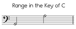 Bass clef versions of Angels We Have Heard on High in the key of C