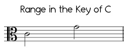 Easy Jingle Bells range in C, high version alto clef