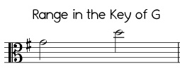 Easy Jingle Bells range in G, high version alto clef