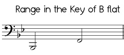 Easy Jingle Bells range in B flat, low version bass clef