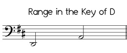 Easy Jingle Bells range in D, low version bass clef