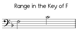 Easy Jingle Bells range in F, high version bass clef