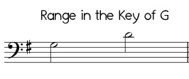 Easy Jingle Bells range in G, high version bass clef