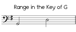 Easy Jingle Bells range in G, low version bass clef