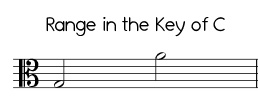 Jingle Bells in the key of C, alto clef