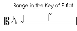 Jingle Bells in the key of E flat, alto clef