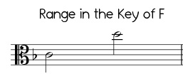 Jingle Bells in the key of F, alto clef