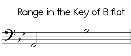 Jingle Bells in the key of B flat, bass clef