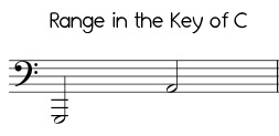 Jingle Bells in the key of C, bass clef