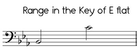 Jingle Bells in the key of E flat, bass clef