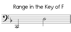 Jingle Bells in the key of F, bass clef