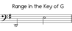 Jingle Bells in the key of G, bass clef
