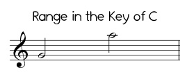 Jingle Bells in the key of C, treble clef